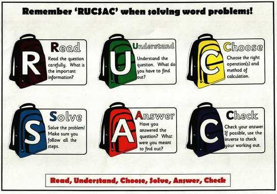 Standard rucsac